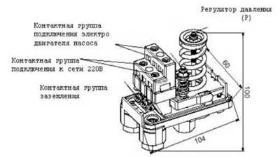 Настройка реле защиты от сухого хода SK-9.3 LadAna.