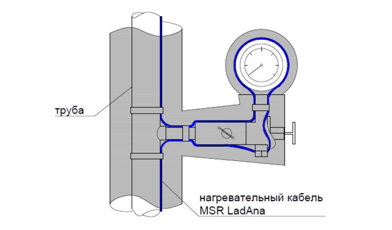 Монтаж греющего кабеля поверх трубы линейным способом.