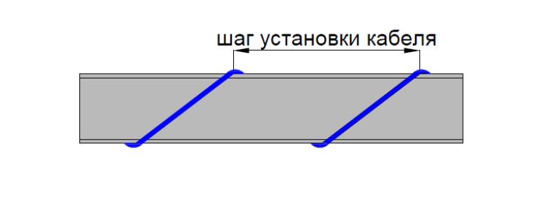 Монтаж греющего кабеля поверх трубы спиральным способом.