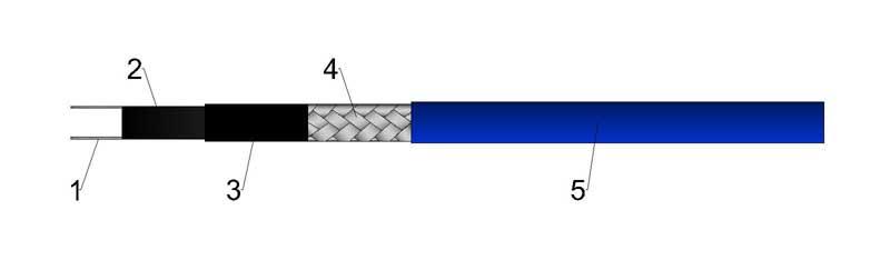 Конструктивные характеристики кабеля MSR т.м. LadAna.