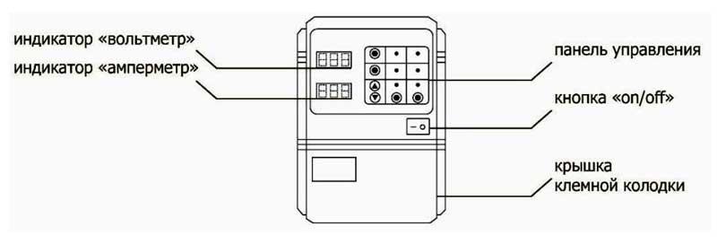 Лицевая панель станции управления насосом серии QK.