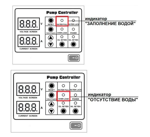 Настройка отключения насоса при использовании погружных электродов.