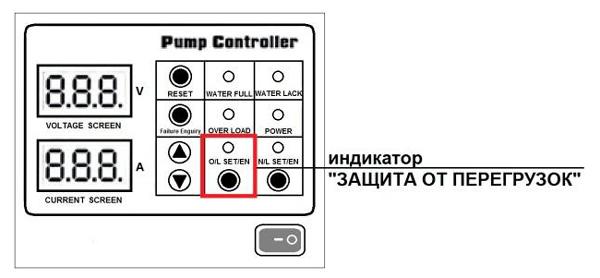 Настройка максимального тока насоса