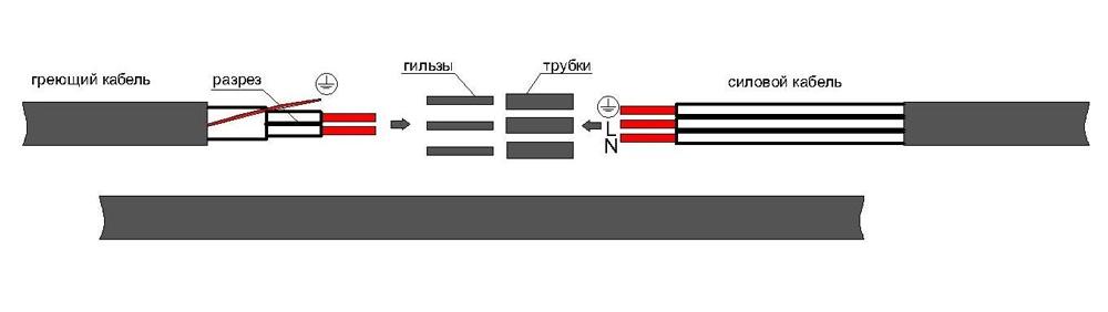 Соединение греющего кабеля с силовым: