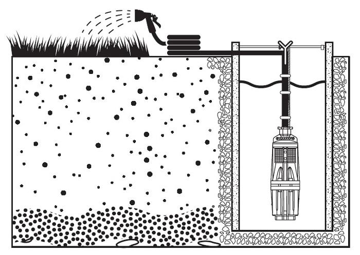 Схема установки вибрационного насоса Джилекс Качан.