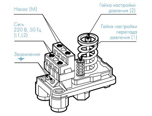 Устройство реле давления РДМ-5 Джилекс.